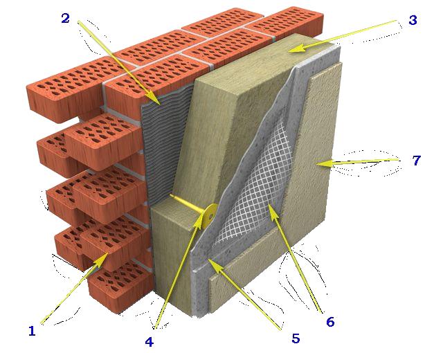 Схема утепления фасада минеральной ватой (минватой)